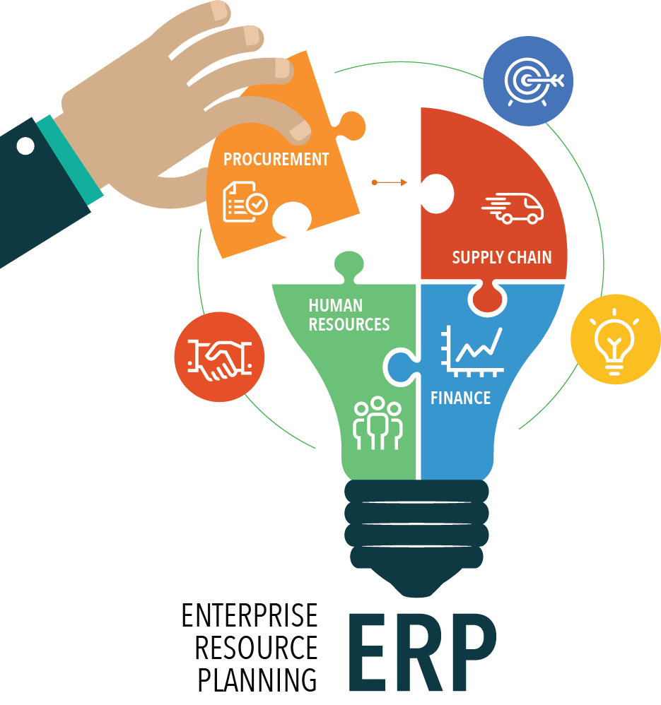 school management erp software benefits Ultimate erp software for school, college and university skool master is a one stop solution for all your school management related issues which will help you to keep a database of all your students and other online activities.